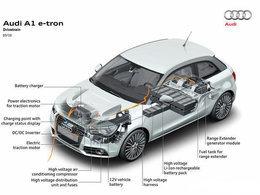 Pas d'e-Tron pour l'Audi A1