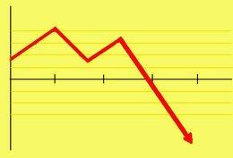 Le marché de l'occasion dans le rouge !