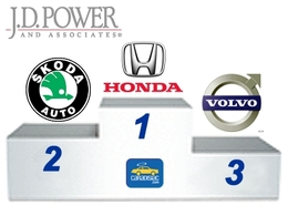 Enquête de satisfation J.D. Power : Honda, Skoda et Volvo en tête, BMW rétrograde...
