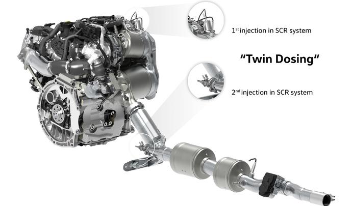 """Volkswagen dévoile un catalyseur à """"double dosage"""" d'Adblue"""