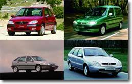 Quelle Citroën d'occasion acheter ?