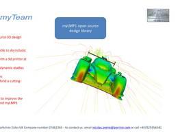 """Projet """"myTeam"""": le sport auto en open source!"""