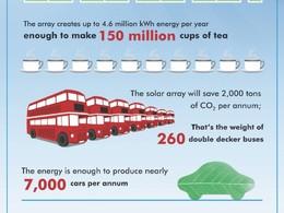 Toyota équipe son usine de Burnaston (Grande-Bretagne) d'une centrale solaire
