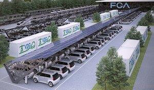 "Fiat va tester le ""vehicle to grid"" en Italie"