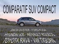 Comparatif SUV Compact