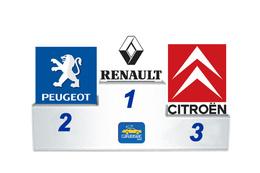 Palmarès des marques les plus vendues   en France en 2003