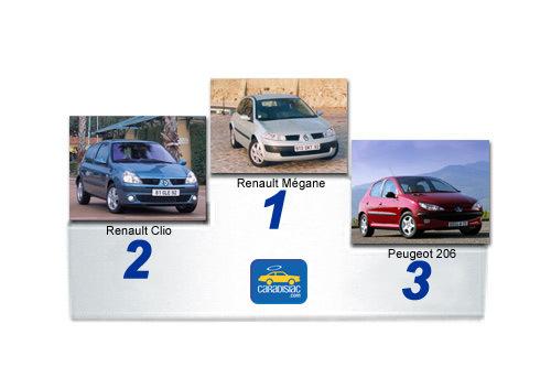 Palmarès des voitures les plus vendues   en France en 2003