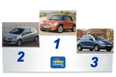 """La Mini Cooper S cabriolet : """"la plus femme des voitures"""""""