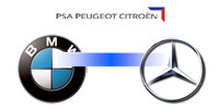 La fin supposée de l'union Peugeot-BMW annonce-t-elle un rapprochement BMW-Mercedes ?