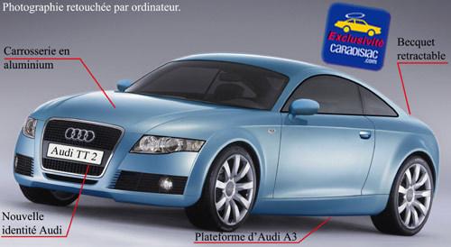 Audi prépare un nouveau coupé TT pour 2006