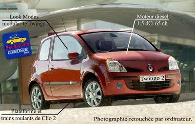Quelles seront les 26 nouvelles Renault lancées d'ici 4 ans !