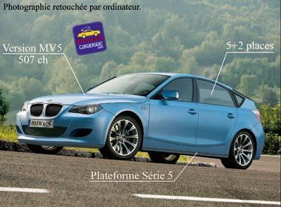 BMW V5 : le monospace haut de gamme de l'hélice