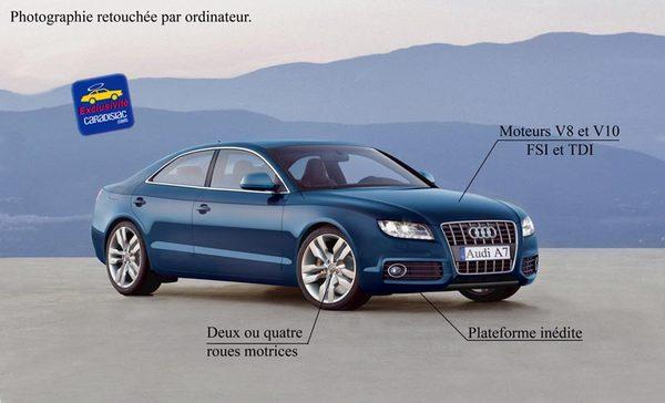 Audi prépare un coupé quatre portes