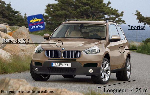 BMW prépare un petit 4x4 pour 2010