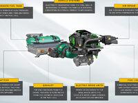 Land Rover et son Defender à hydrogène