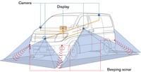 Nissan-Infiniti : Around View Monitor