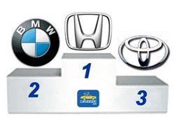 Enquête JD Power : Honda, BMW et Toyota plébiscités à nouveau