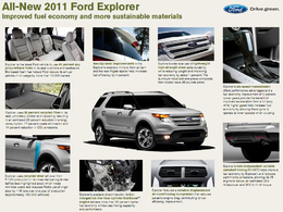 Ford Explorer 2011 : zoom sur les innovations