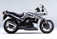 Kawasaki 500 GPZ : toujours égale à elle-même