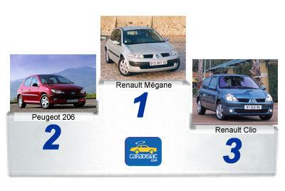 Top 10 des ventes 2004 en France