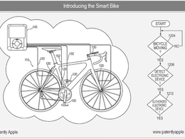 Apple a déposé un brevet pour développer un SmartBike
