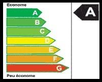 Les étiquettes-énergie entrent chez les concessionnaires