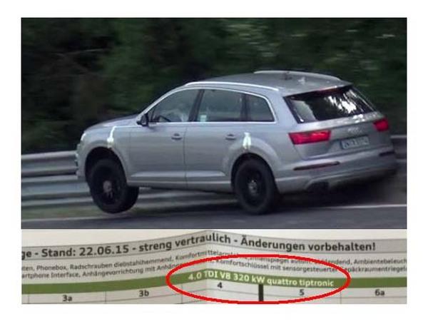 Scoop : un V8 4.0l TDI de 435 chevaux pour le futur Audi SQ7