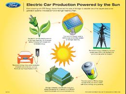 L'usine Ford du Michigan sera dotée de panneaux solaires et de stations de recharge
