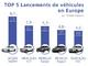 La Skoda Superb fait plus de buzz que le Mercedes GLE sur internet