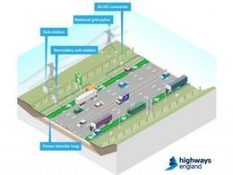 L'Angleterre va tester cette année la recharge par la route