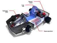 Formula Zero Race Séries