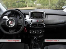fiat 500 x essais fiabilit avis photos prix. Black Bedroom Furniture Sets. Home Design Ideas