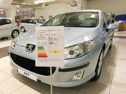 Malus écologique : plus de 400 modèles concernés par la taxe de 5000 euros