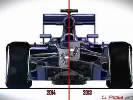 Quelqu'un pour m'expliquer la Formule 1?