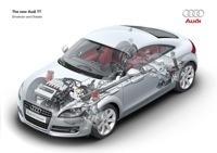 Audi TT : toutes les photos en haute résolution !
