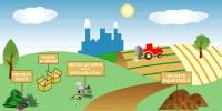 Pour le biogaz, ça gaz !