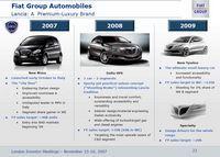 Future gamme Lancia et Alfa Romeo d'ici 2010