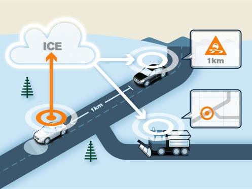 Volvo travaille sur la communication entre les véhicules