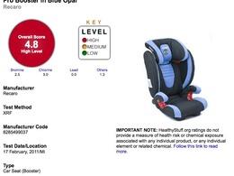 Plus de 50% des sièges enfant contiennent des produits toxiques
