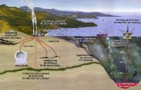 Objectif du Canada : capturer et stocker les gaz à effet de serre