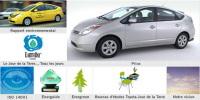 Toyota : pourquoi pas un hybride flex-fuel !