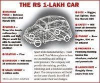 Tata RS 1 Lakh : la voiture à 1 820 €