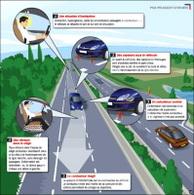 PSA Peugeot-Citroën : comment réduire les émissions de CO2 dans le secteur automobile