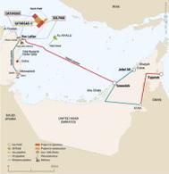 Total : le gaz naturel démarre au Qatar