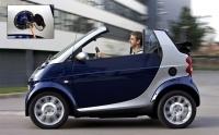 Smart ForTwo EV : la Smart branchée