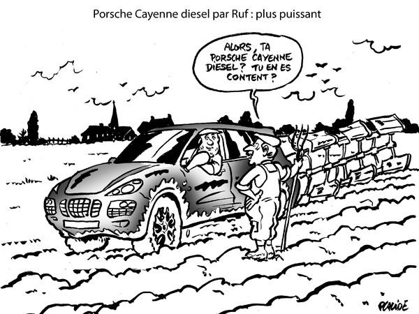 Le dessin du jour diesel porsche par ruf - Coloriage porsche ...