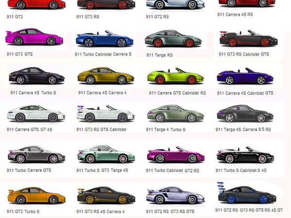 Amusons-nous un peu avec la gamme Porsche 911