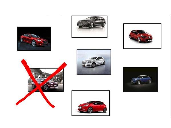 Plus belle voiture de l'année : l'Opel Adam éliminée, votez