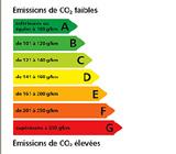 Suisse : l'étiquetteEnergie en étiquetteEnvironnement ?
