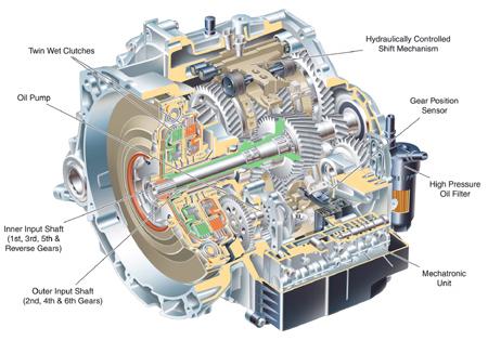 """Volvo présente sa """"DSG like"""" baptisée Powershift"""